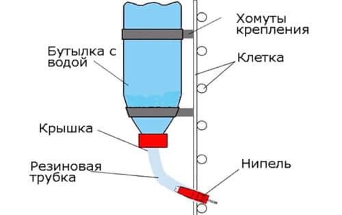 Схема ниппельной поилки